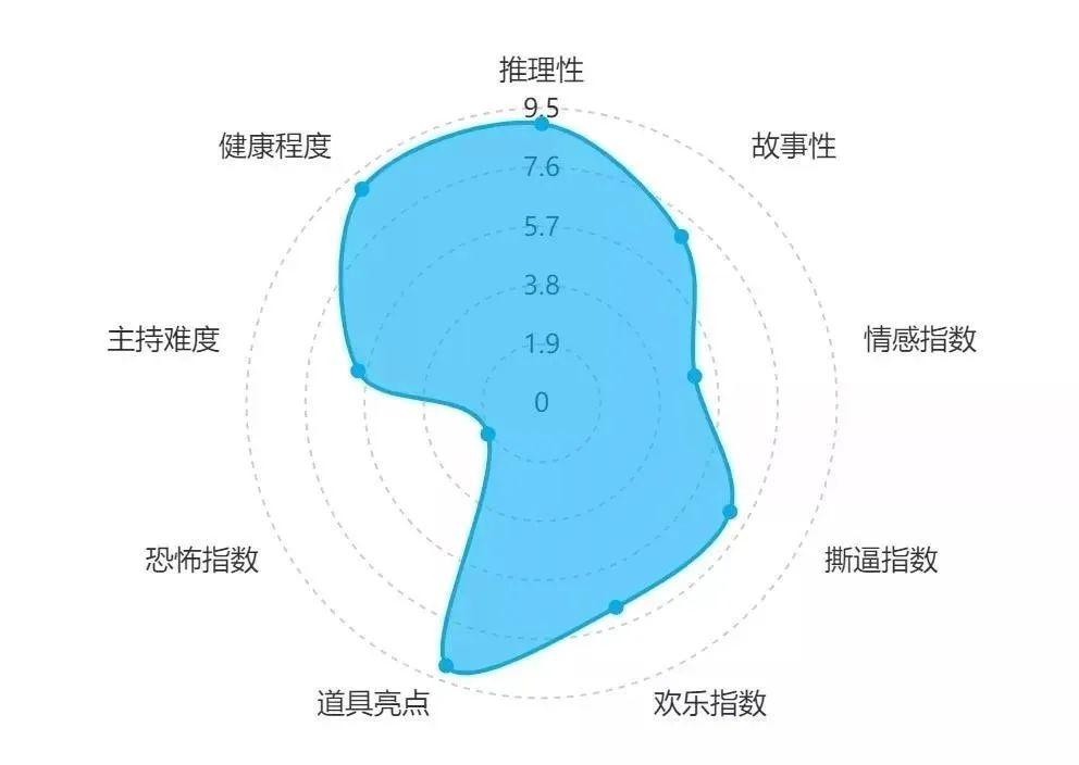5人本剧本杀《江河湖海》剧情简介介绍复盘剧透凶手是谁?%-site_name