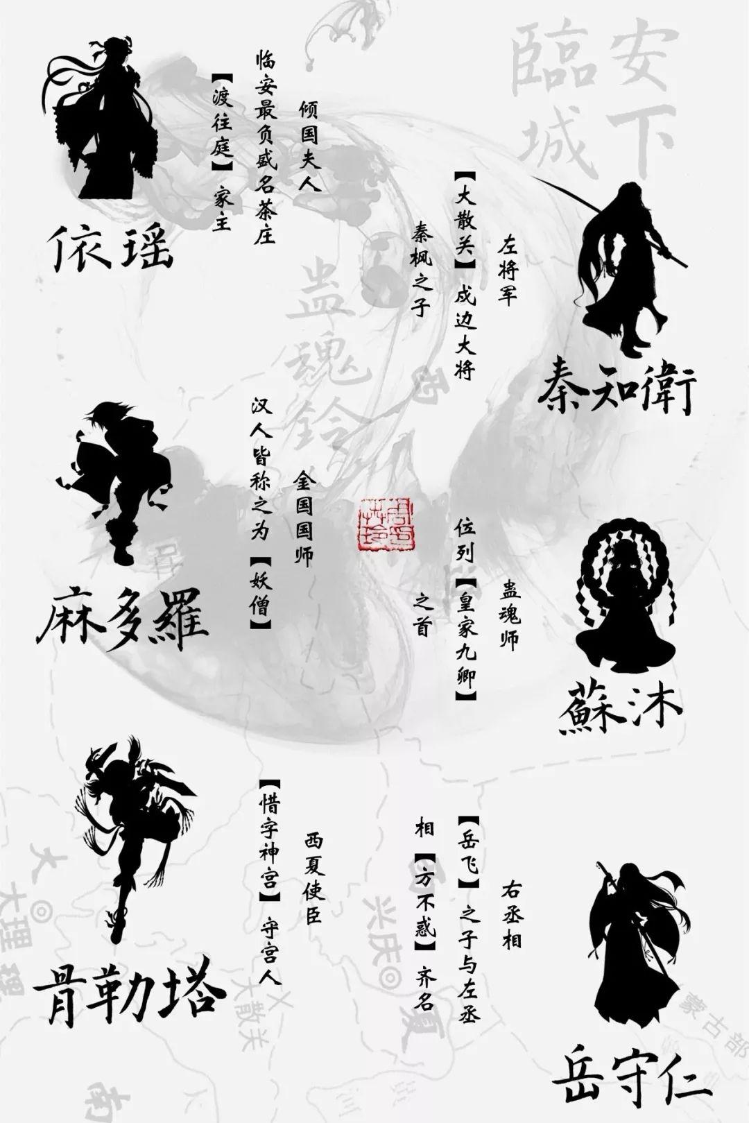 6人本《蛊魂铃2临安城下》剧本杀线索复盘真相剧透结局真凶手是谁?%-site_name