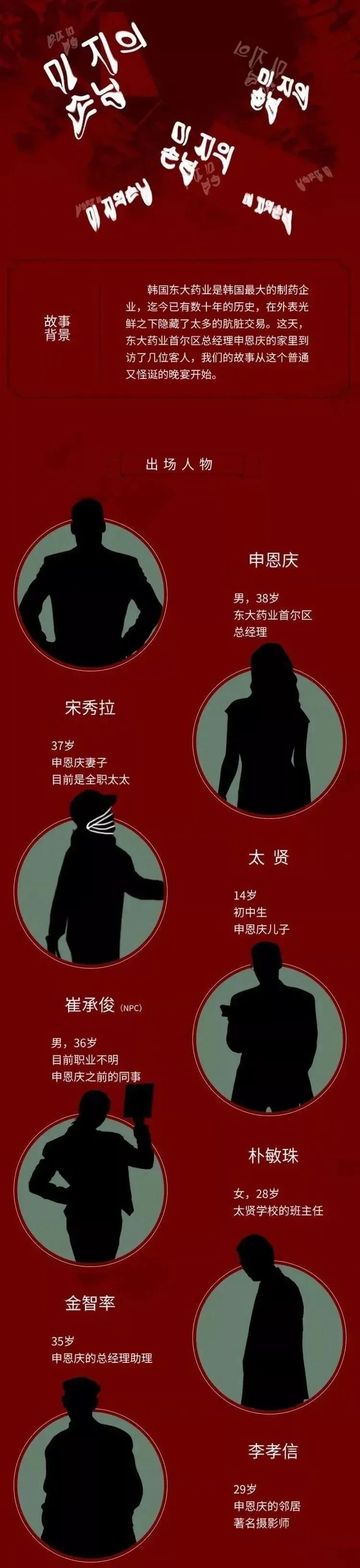 6人本《未知客人》剧本杀线索复盘真相剧透结局真凶手是谁?%-site_name