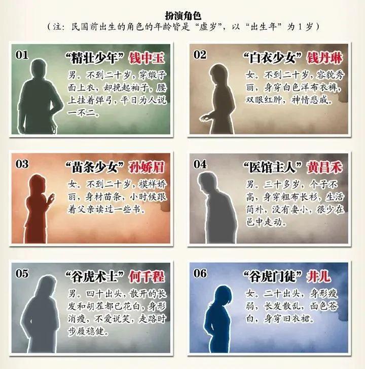 6人本《野狐悠谈》剧本杀线索复盘真相剧透结局真凶手是谁?%-site_name